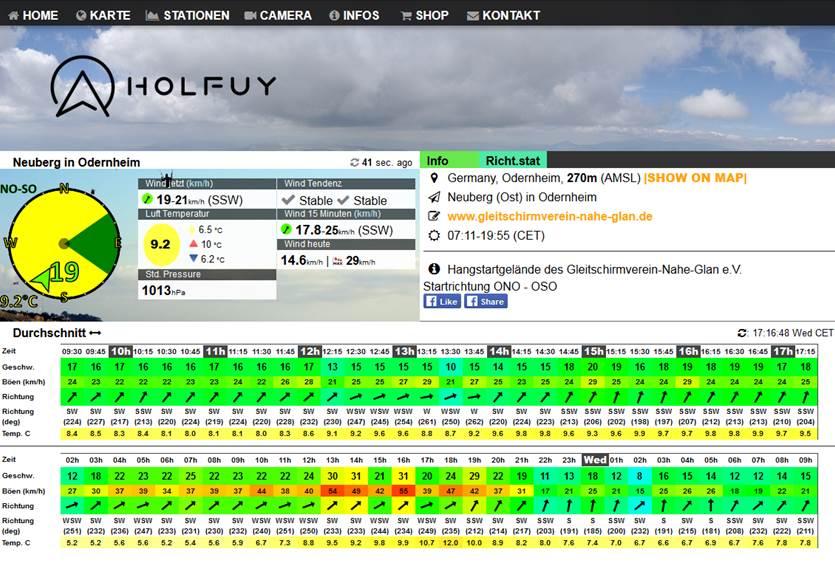 Holfuy-Website-2